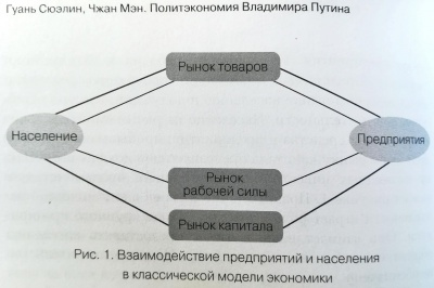 Politekonomiya-vvp-pic1.jpg