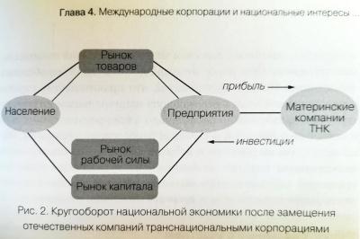 Politekonomiya-vvp-pic2.jpg