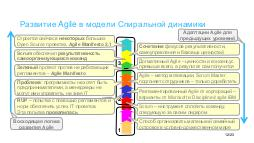 Agile - Meetup Agile and TealOrg SPb 2017-11.pdf