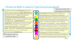 Agile-PRdays-2017-12.pdf